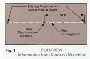Doghouse Manhole Fig. 1