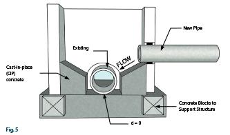 Precaster S Notebook Anatomy Of A Doghouse Manhole Npca
