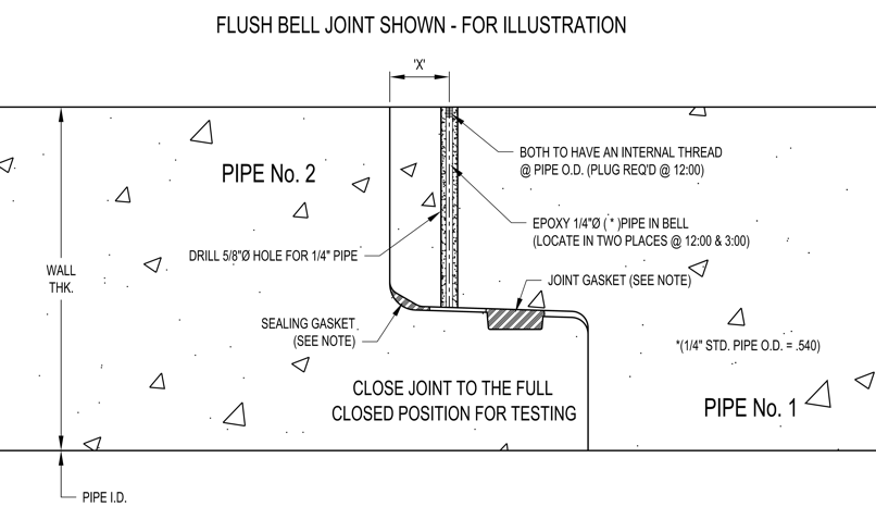 Flush Bell Joint (Drawing courtesy of Rinker Materials-Pipe Division